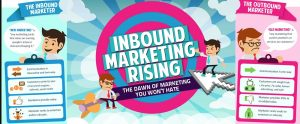 Inbound marketing or outbound marketing services in the UK